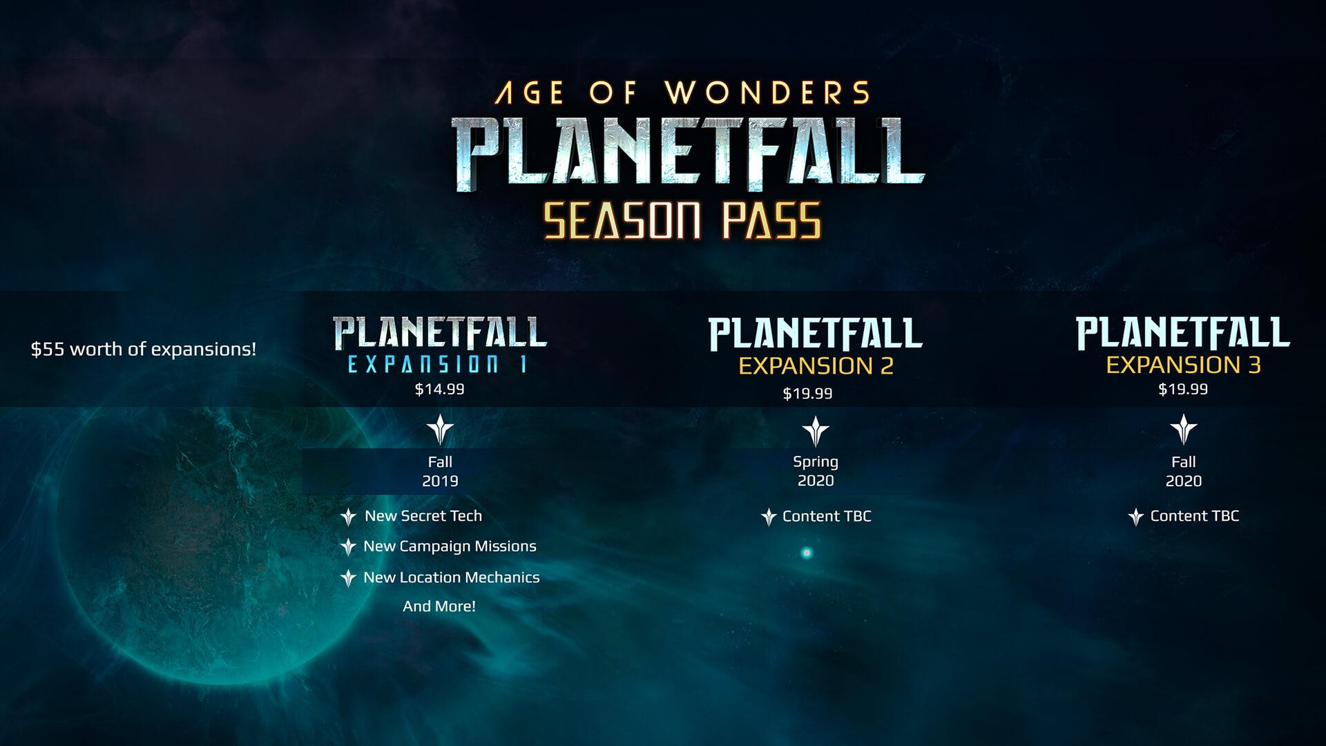 Age of Wonders: Planetfall Season Pass