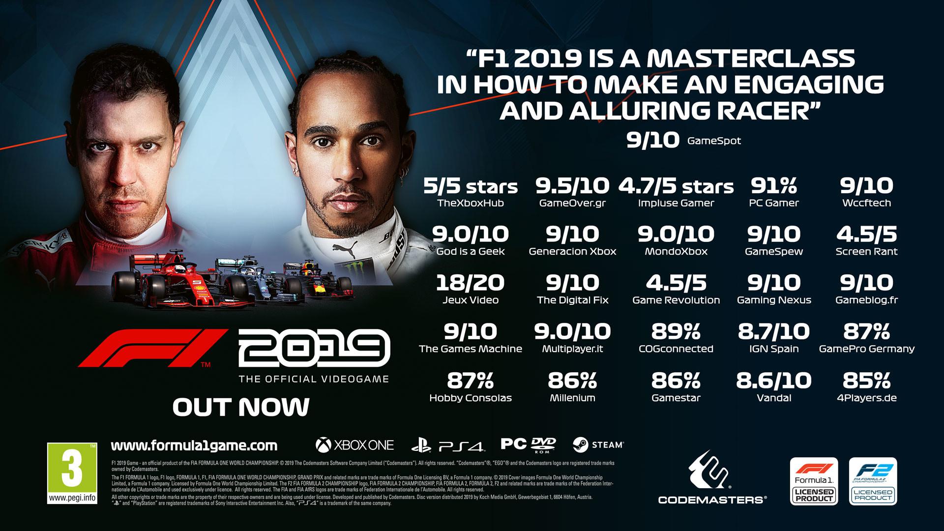 F1® 2019 | ROW (22aec367-6e91-4238-9019-c1038d978475)